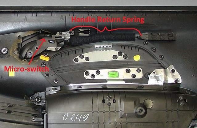 Interior driver door handle broke sort of 986 for 1999 porsche boxster window regulator