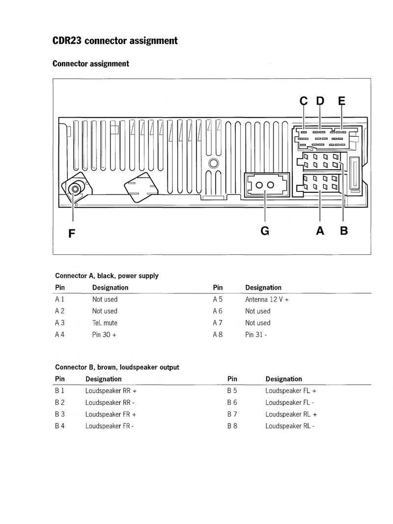 porsche cdr 23 wiring diagram | oil-welcome wiring diagram -  oil-welcome.ilcasaledelbarone.it  ilcasaledelbarone.it