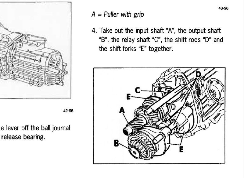 99 boxster starter wiring diagram