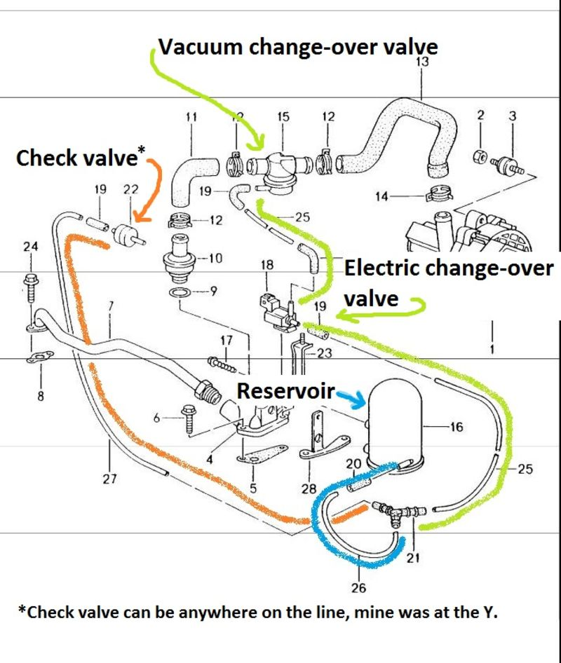 porsche boxster engine diagram mini countryman engine